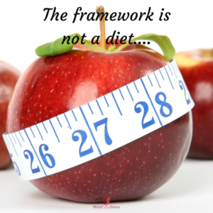 balanced diet framework